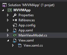 Dossier Solution 'MVVMApp'